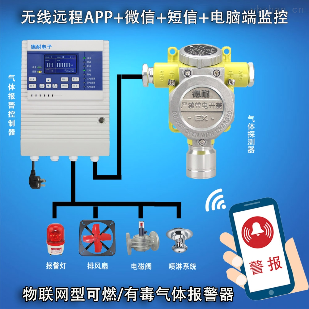 酒店厨房丙烷浓度报警器,联网型监测