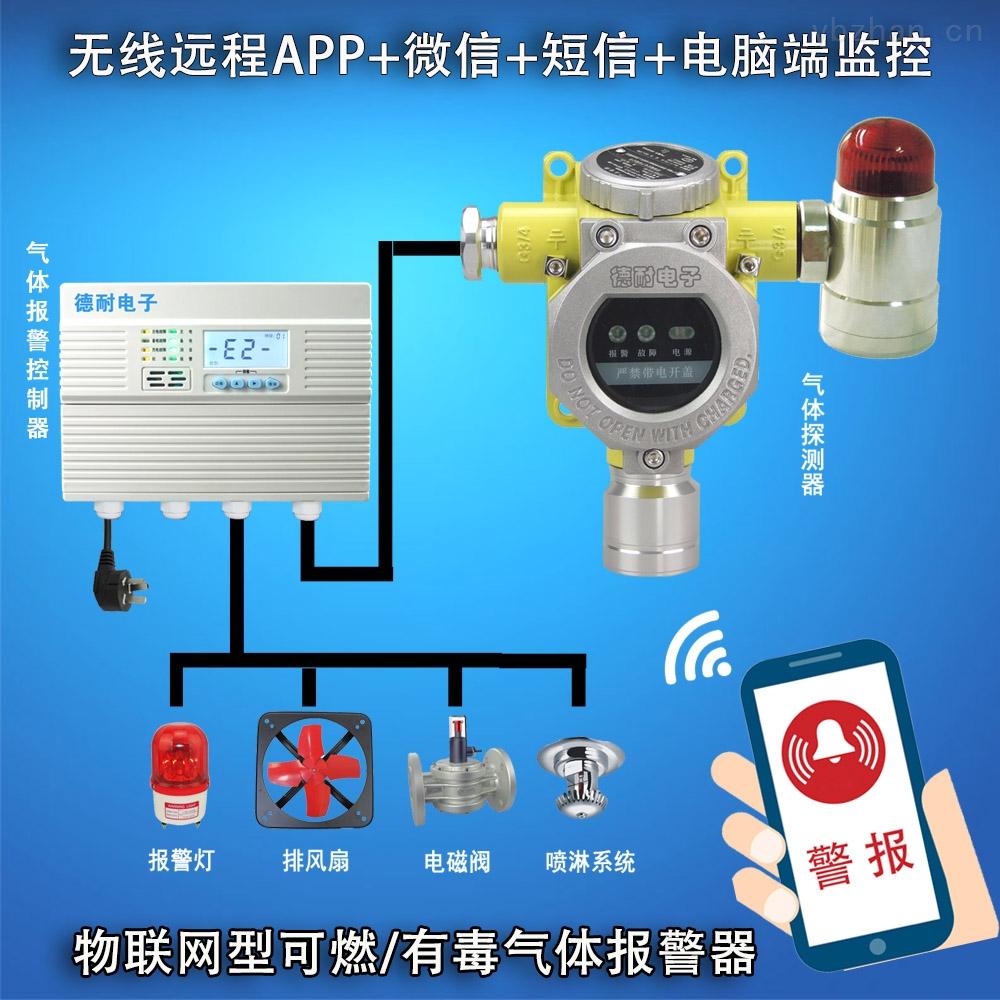 防爆型二氧化氮浓度报警器,可燃气体探测器