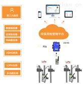AcrelCloud-3000环保用电在线监控云平台