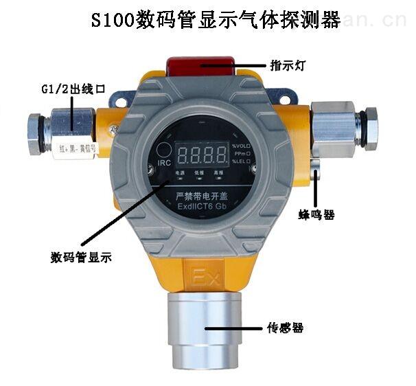 二氧化硫有毒氣體報警儀 SO2泄漏檢測報警探頭