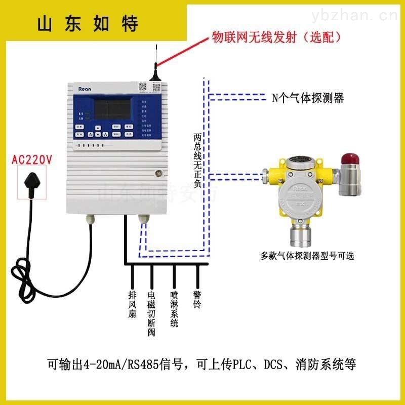 丙烷可燃气体报警器现场检测丙泄漏报警探头