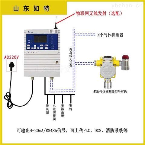 沼气池可燃气体报警器沼气浓度监测报警探头