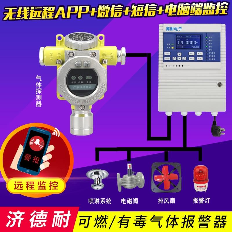 工業用二氧化氮泄漏報警器,氣體探測器探頭