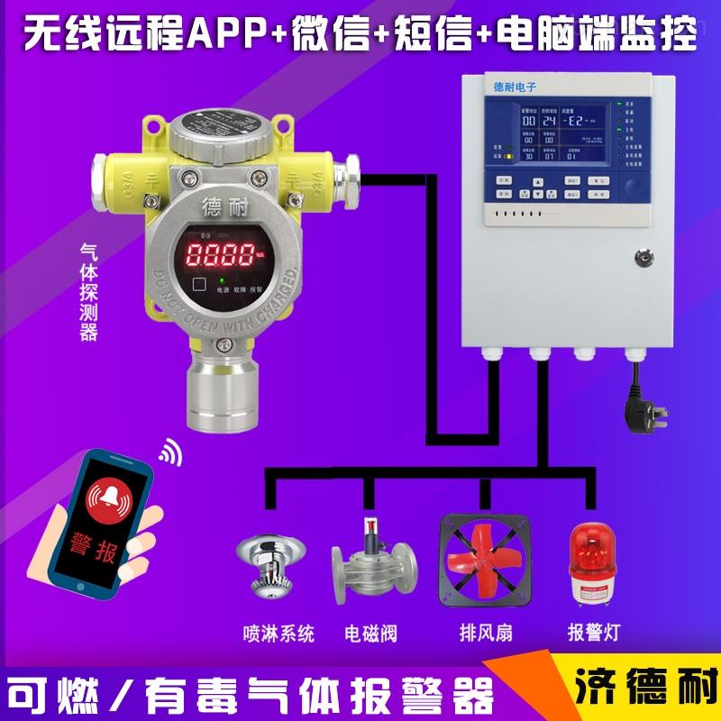化工厂车间乙醇气体泄漏报警器,燃气浓度报警器
