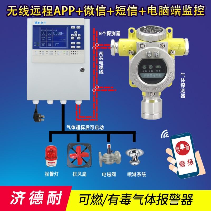 工业罐区氧气泄漏报警器,燃气报警器