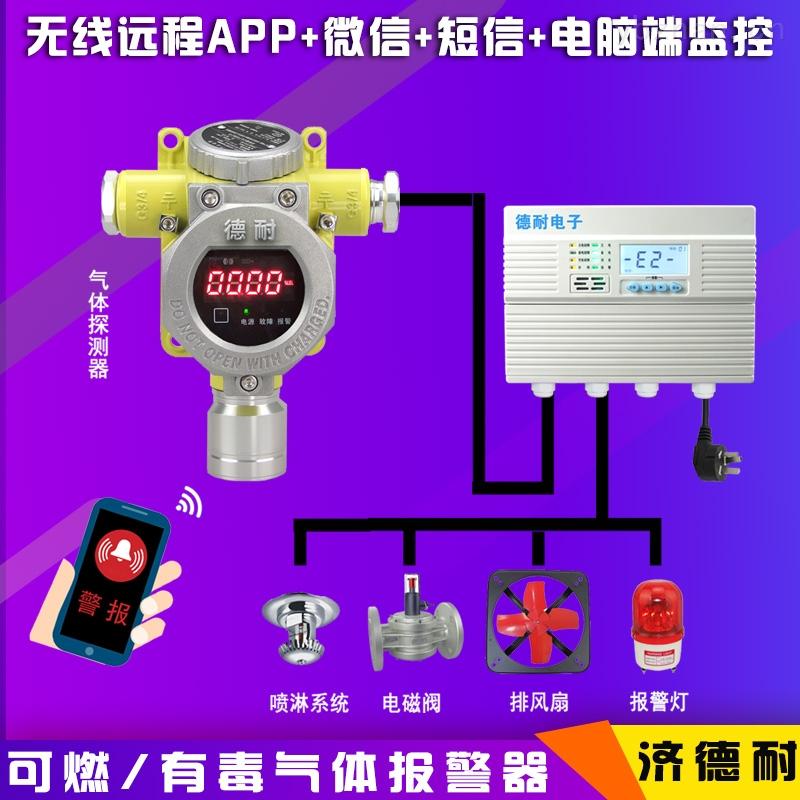 化工廠廠房二氧化氮濃度報警器,氣體報警控制器