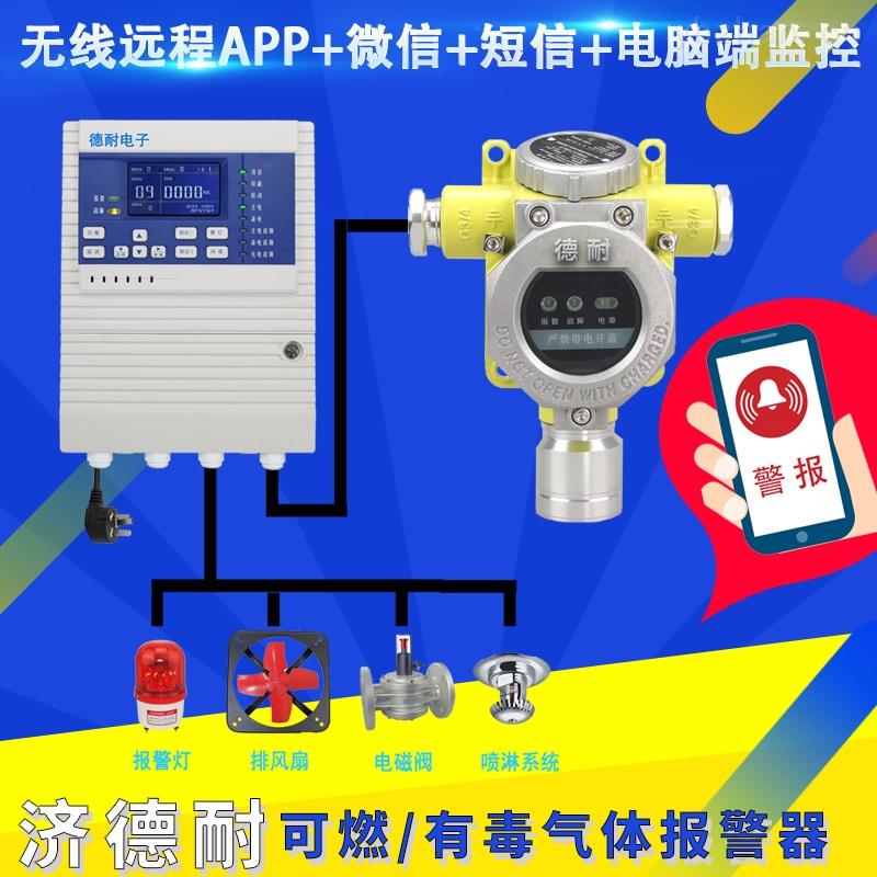 工业用氧气检测报警器,可燃气体探测报警器