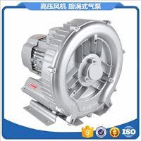 1.6KW纯净水灌装机专用侧风道风机