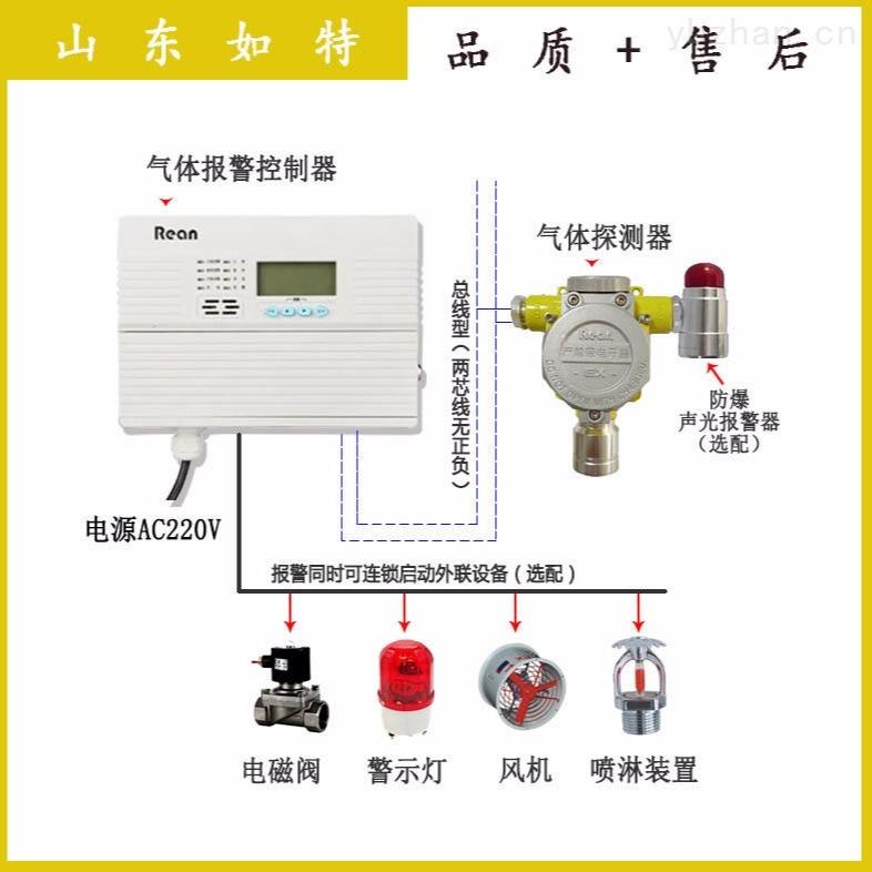 固定式氯甲烷氣體報警器 實時監測氯甲烷濃度報警儀