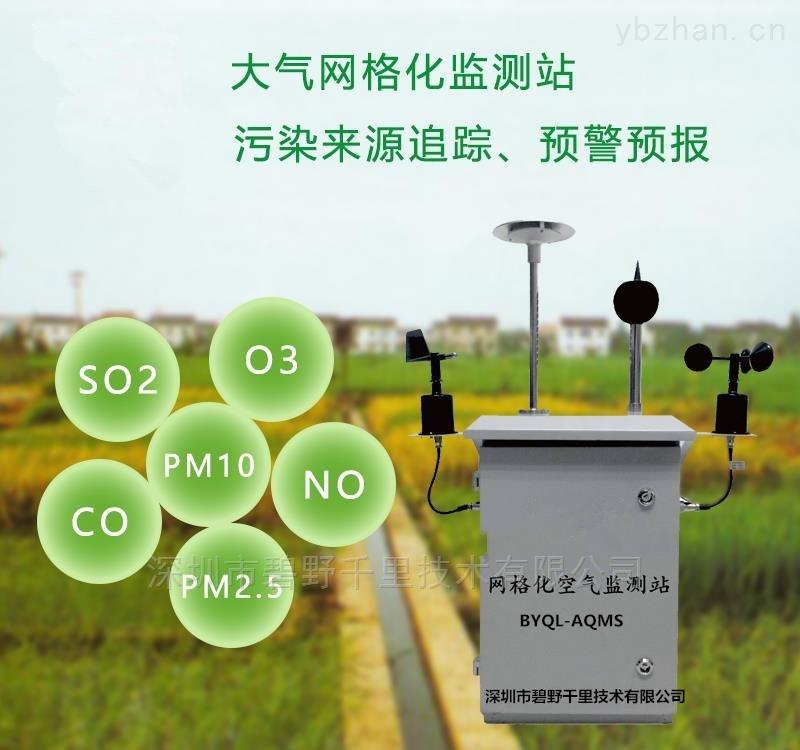 社區微型空氣質量在線監測多少錢