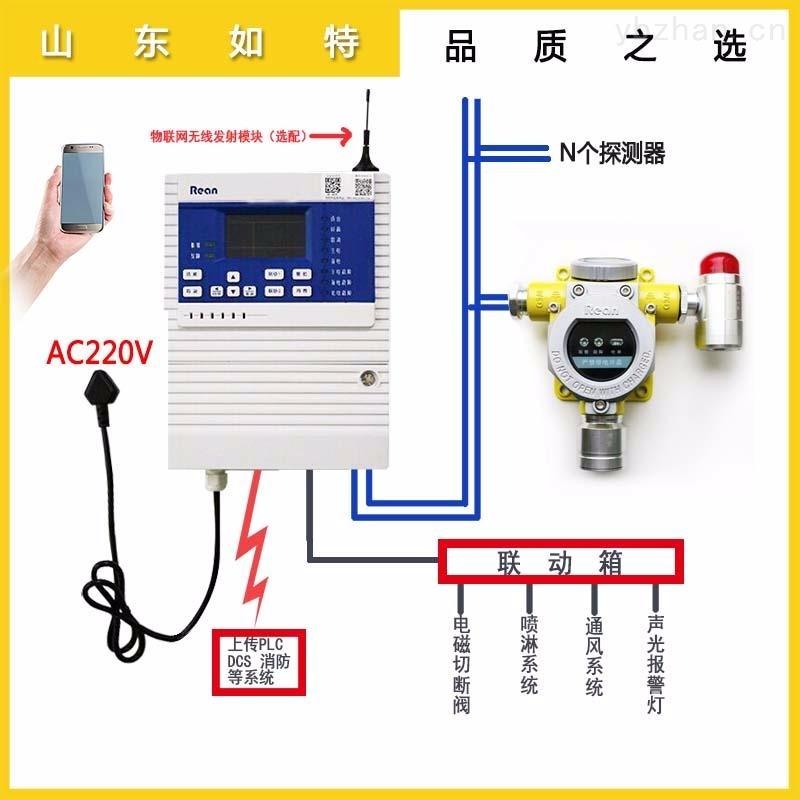 二氧化硫泄漏报警器探头 SO2浓度检测探测器