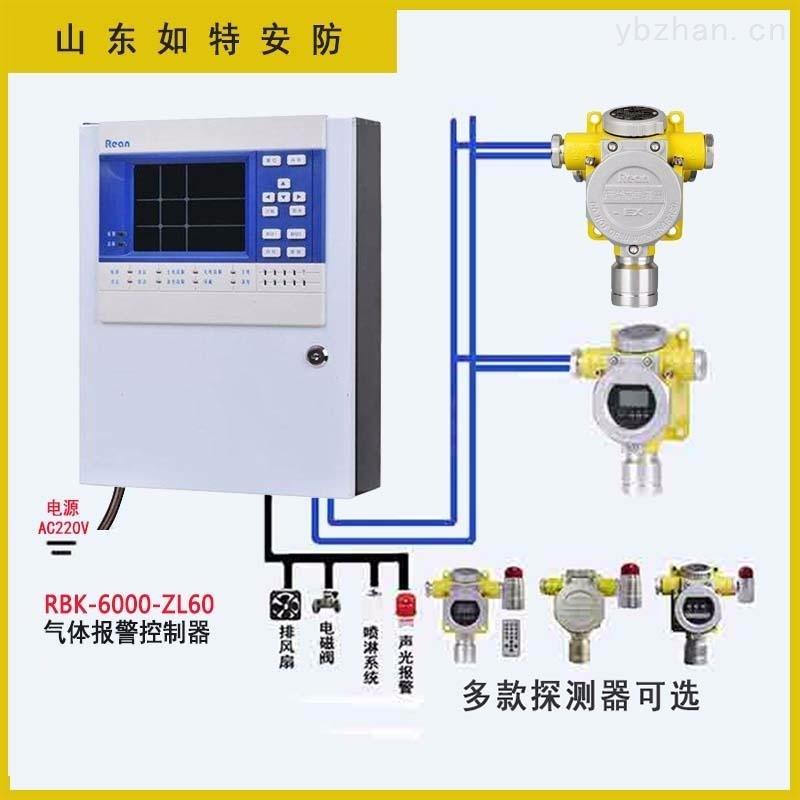 制氧站氧气浓度报警器带数显氧气检测探测器