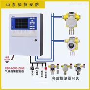 加油站检测油气报警器带油气浓度显示探测器