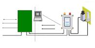 XH-3203Q2 II型辐射区域γ剂量率监测道