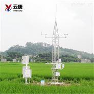農業氣象觀測站