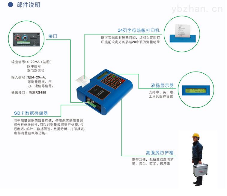 便攜式超聲波流量計TDS-100P 方便攜帶