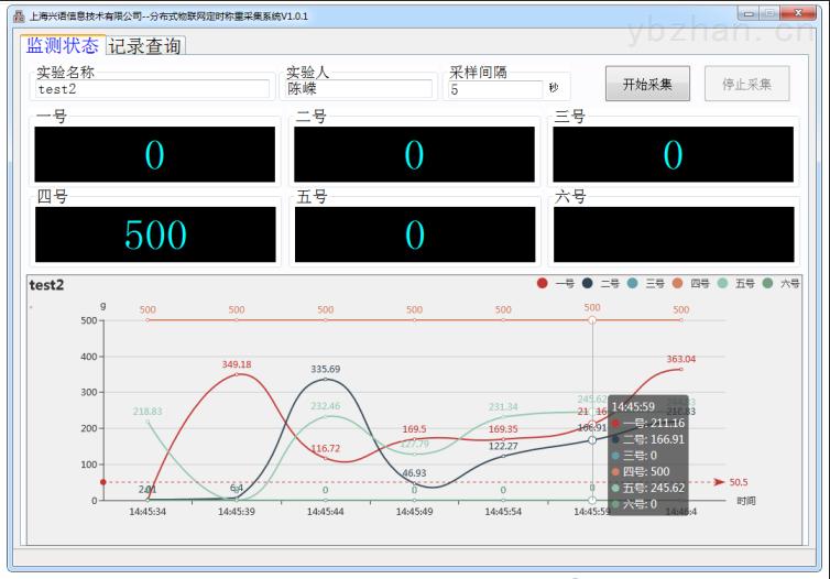 浙江多功能電子秤參數,專業定制非標稱重項目方案