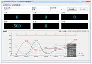 浙江3公斤分布式电子秤数据同时传输