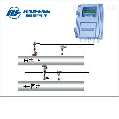 流量计 插入式超声波流量计山西地区厂家直供
