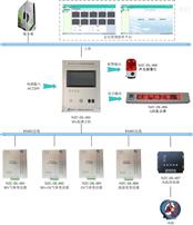 SF6气体浓度在线监测报警系统
