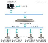 SF6微水密度在线监测系统