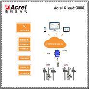 江西省工业企业分表计电系统