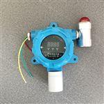 HRP-T1000硫化氢变送器*