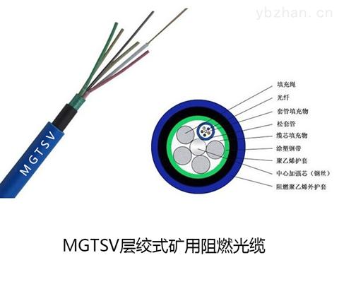 GYXTW中心管式轻铠装光缆详细介绍