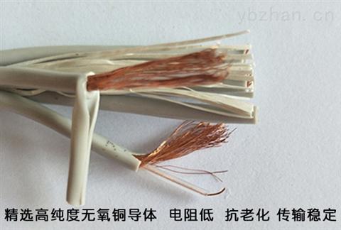 现货MSYV-75-5煤矿用阻燃射频同轴电缆