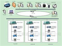 QT-EMS能源管理系统