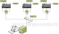 大型电力变压器局部放电在线监测系统