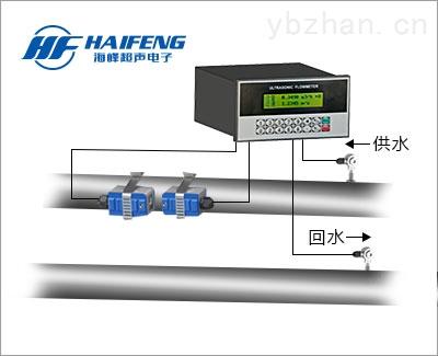 莱芜市固定盘装外夹式超声波热量表TDS-100FS大连海峰厂家直供