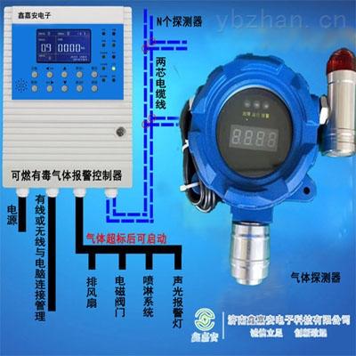 xja-6000-工業可燃氣體報警器服務項目