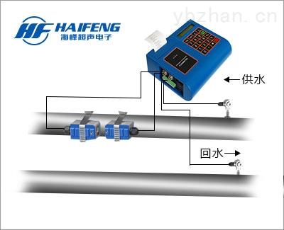 洛阳市便携式热量表TDS-100RP报价 ,便携式超声波热量表厂家直销