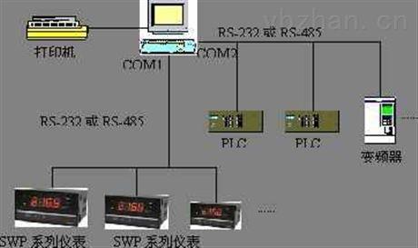 2000控制系统