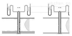 笛形均速管流量計