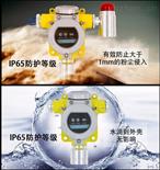 HF气体浓度报警器