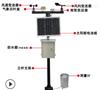 RS-QXZ气象站扬尘监测传感器