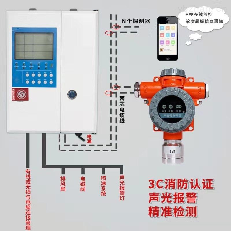 可燃氣體報警檢測儀廠家