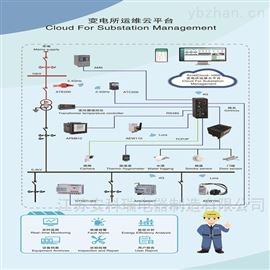 Acrel Cloud-1000变电所电力监控系统
