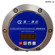 來料卸車氨水濃度全自動檢測系統