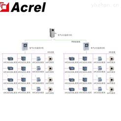 Acrel-6000Acrel-6000电气火灾监控系统