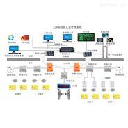 工業自動化多網融合煤礦電源電池管理系統