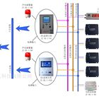 JC-DL/1優質SF6氣體濃度在線監測系統
