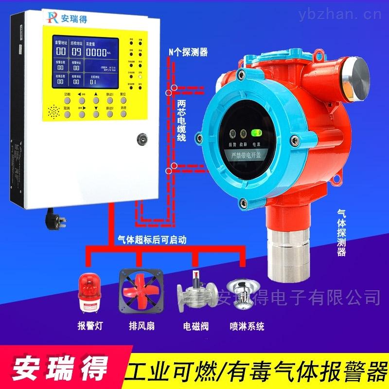 煉鐵廠車間一氧化碳檢測報警器,可燃氣體報警裝置