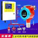 壁掛式發生爐煤氣氣體探測報警器
