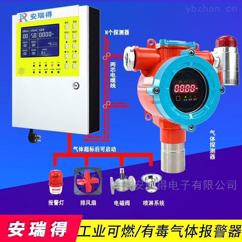 冷冻车间氨气报警器,毒性气体报警装置