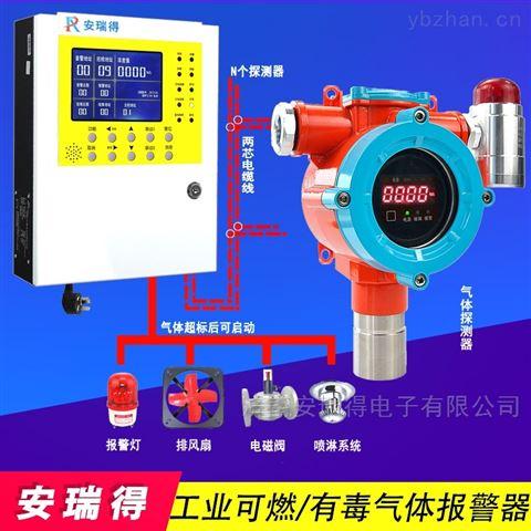 固定式二硫化碳气体检测报警器