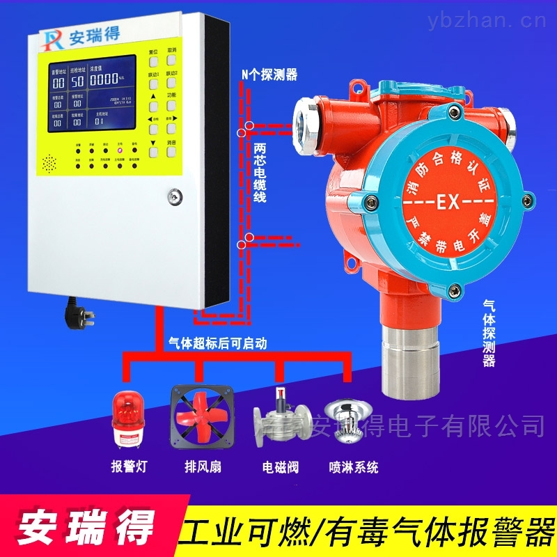 硫酸二甲酯氣體報警器價格