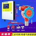 固定式工業煤氣氣體濃度顯示報警器